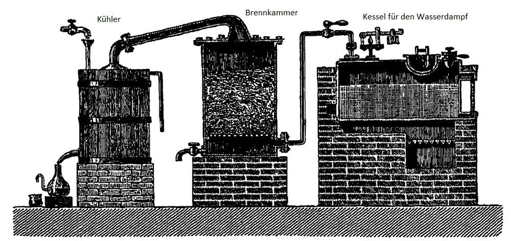 Destillation-Wasserdampf.jpg